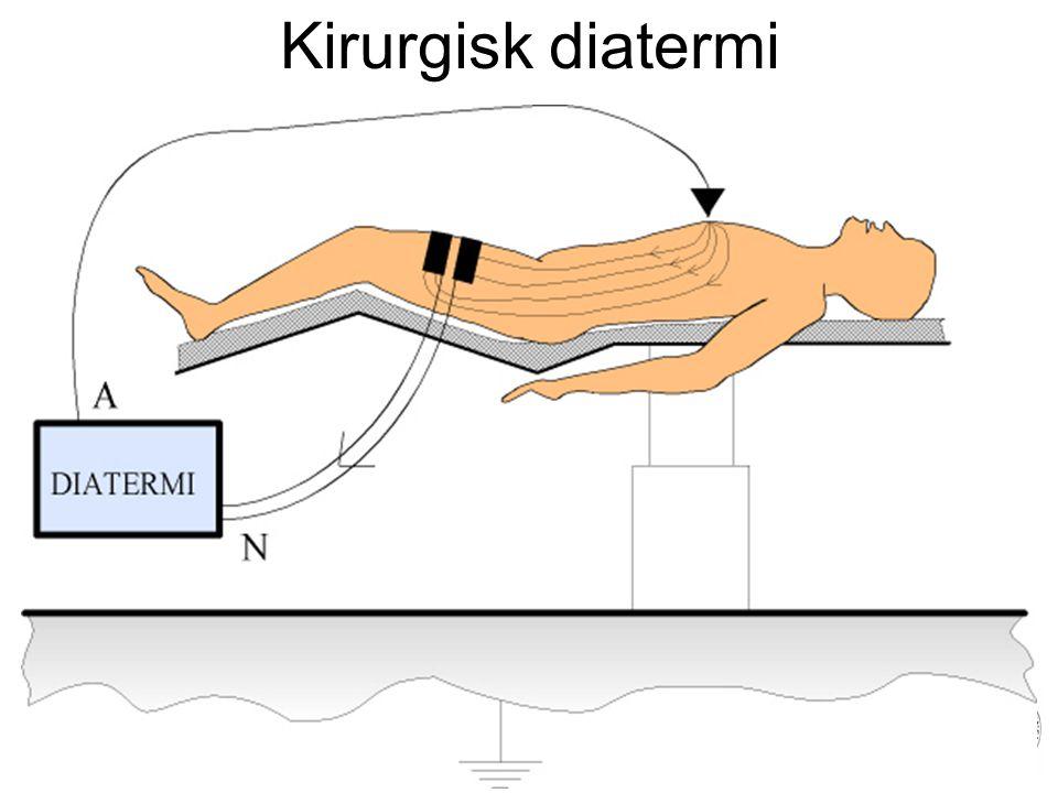 Fysisk institutt - Rikshospitalet 89 Lysabsorpsjon i vann