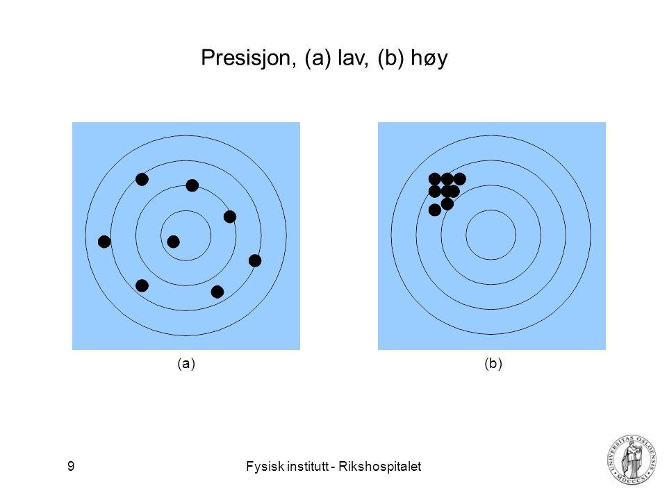 Fysisk institutt - Rikshospitalet 10 Nøyaktighet (accuracy): (a) lav, (b) høy (a)(b)