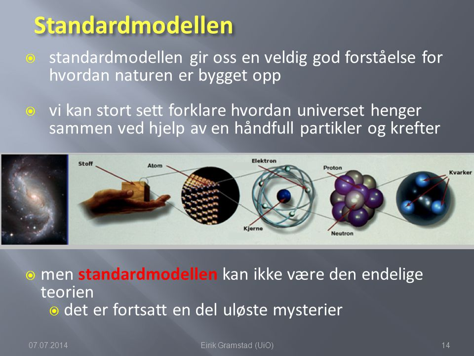  standardmodellen gir oss en veldig god forståelse for hvordan naturen er bygget opp  vi kan stort sett forklare hvordan universet henger sammen ved