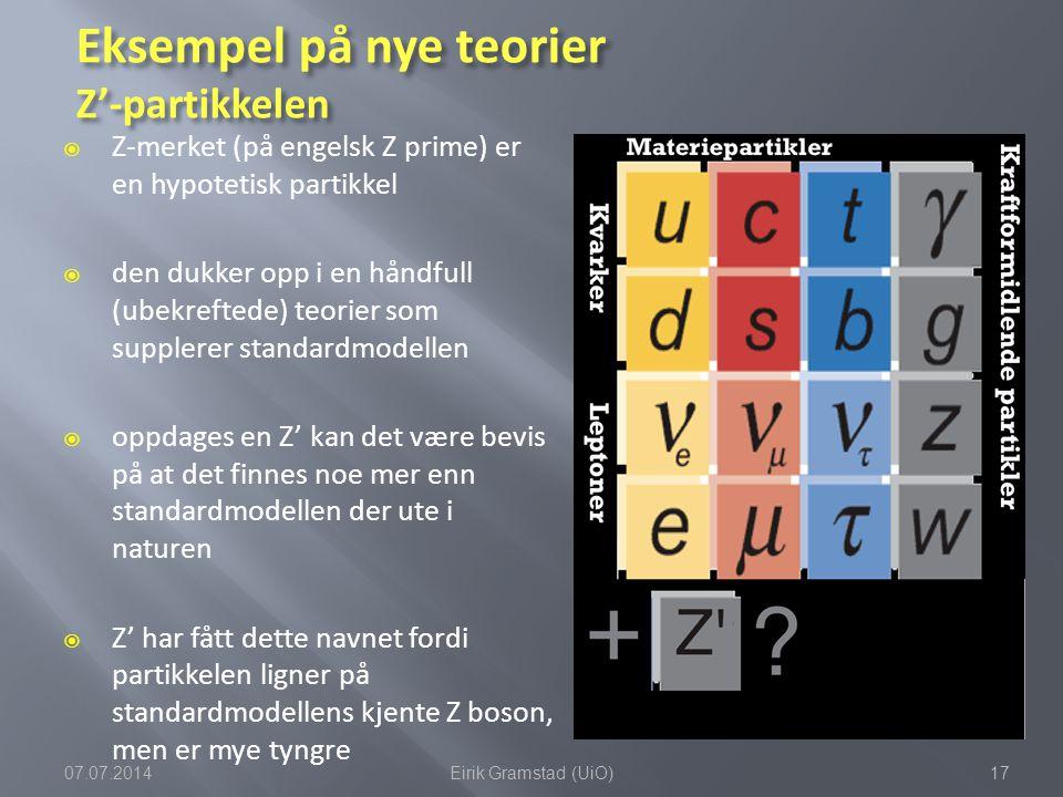 Eksempel på nye teorier Z'-partikkelen  Z-merket (på engelsk Z prime) er en hypotetisk partikkel  den dukker opp i en håndfull (ubekreftede) teorier