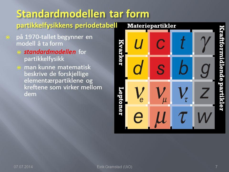 Leptoner Kvarker Materiepartikler Kraftformidlende partikler  på 1970-tallet begynner en modell å ta form  standardmodellen for partikkelfysikk  man kunne matematisk beskrive de forskjellige elementærpartiklene og kreftene som virker mellom dem 07.07.20148Eirik Gramstad (UiO)  materiepartikler  leptoner – kan kjenne elektromagnetiske og/eller svake kjernekrefter`(lepto gresk for tynn, liten)  kvarker – kjenner elektromagnetiske, svake og sterke kjernekrefter Standardmodellen tar form partikkelfysikkens periodetabell