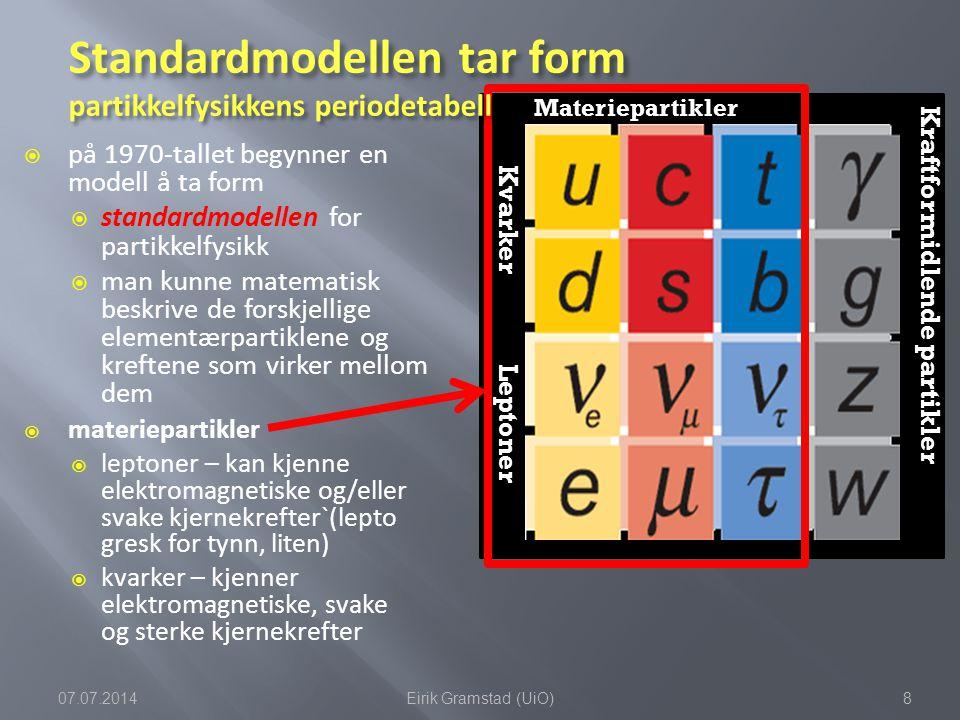 Leptoner Kvarker Materiepartikler Kraftformidlende partikler Standardmodellen tar form partikkelfysikkens periodetabell  på 1970-tallet begynner en modell å ta form  standardmodellen for partikkelfysikk  man kunne matematisk beskrive de forskjellige elementærpartiklene og kreftene som virker mellom dem 07.07.20149Eirik Gramstad (UiO)  materiepartikler  leptoner – kan kjenne elektromagnetiske og/eller svake kjernekrefter`(lepto gresk for tynn, liten)  kvarker – kjenner elektromagnetiske, svake og sterke kjernekrefter  krefter og kraftpartikler (bosoner)  elektromagnetiske: fotonet  svake kjernekrefter: Z, W + og W -  sterke kjernekrefter: gluonet
