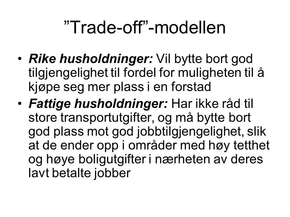 """""""Trade-off""""-modellen Rike husholdninger: Vil bytte bort god tilgjengelighet til fordel for muligheten til å kjøpe seg mer plass i en forstad Fattige h"""