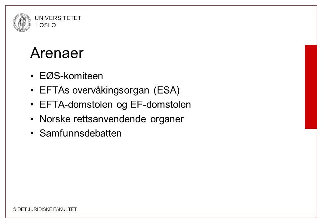 © DET JURIDISKE FAKULTET UNIVERSITETET I OSLO Arenaer EØS-komiteen EFTAs overvåkingsorgan (ESA) EFTA-domstolen og EF-domstolen Norske rettsanvendende