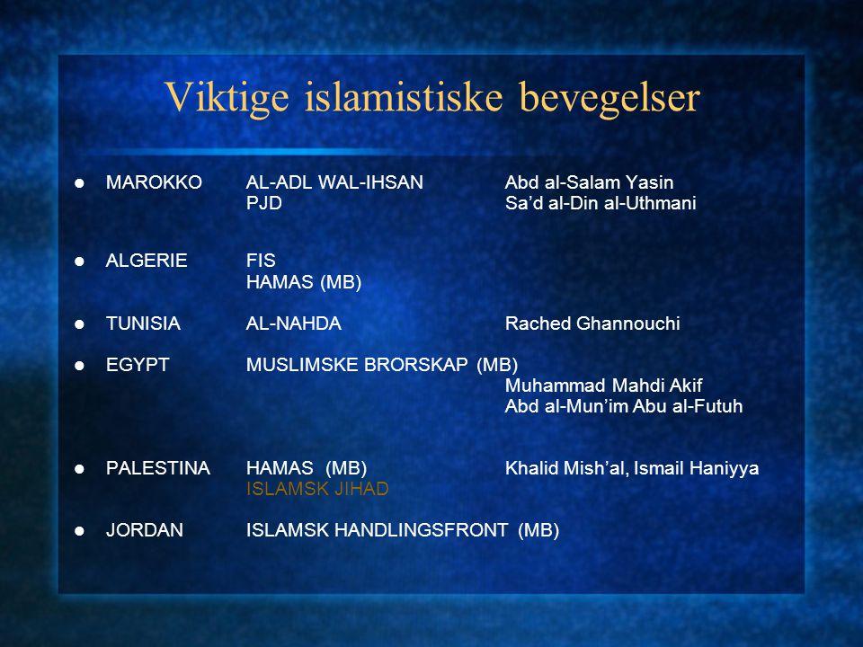 """30. august: Jihad og da'wa """"Radikal"""" og """"moderat"""" islamisme: Flertallet (""""mainstream""""): Ikhwani-tendensen reformorientert, legalistisk, ikke-voldelig"""