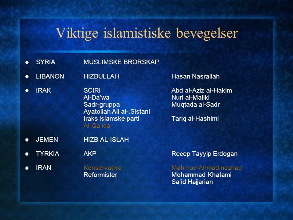Viktige islamistiske bevegelser MAROKKOAL-ADL WAL-IHSANAbd al-Salam Yasin PJDSa'd al-Din al-Uthmani ALGERIEFIS HAMAS (MB) TUNISIAAL-NAHDARached Ghanno