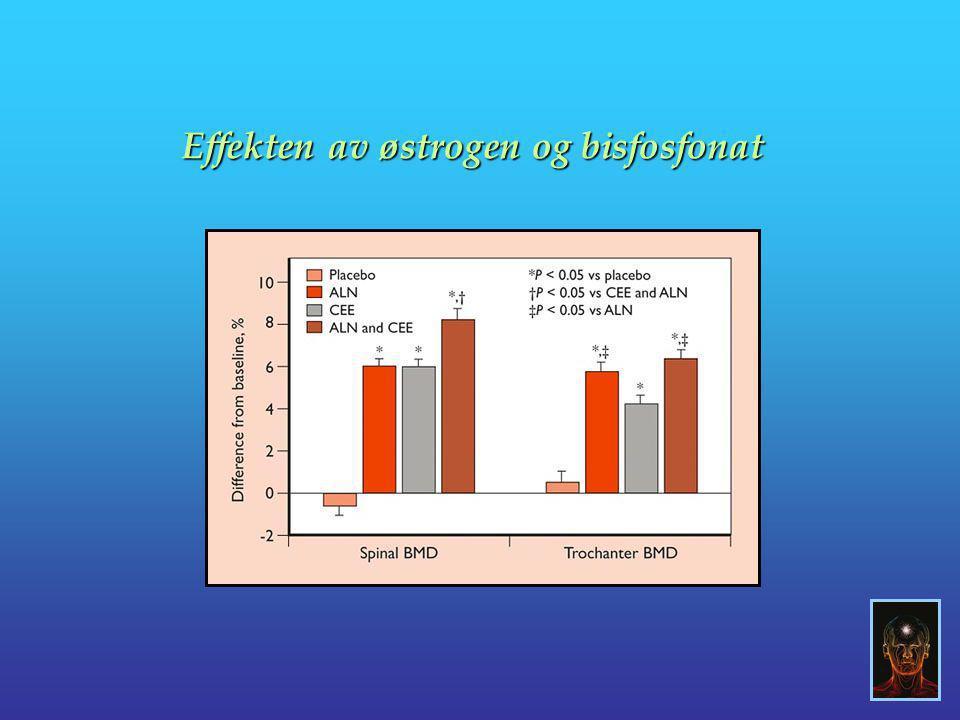 Effekten av østrogen og bisfosfonat