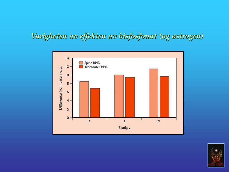 Varigheten av effekten av bisfosfonat (og østrogen)