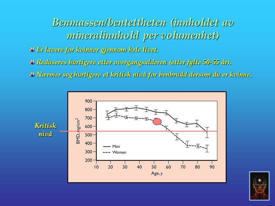 Benmassen/bentettheten (innholdet av mineralinnhold per volumenhet) Er lavere for kvinner gjennom hele livet. Er lavere for kvinner gjennom hele livet