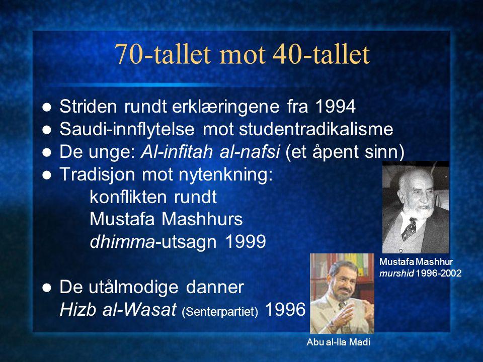70-tallet mot 40-tallet Striden rundt erklæringene fra 1994 Saudi-innflytelse mot studentradikalisme De unge: Al-infitah al-nafsi (et åpent sinn) Tradisjon mot nytenkning: konflikten rundt Mustafa Mashhurs dhimma-utsagn 1999 De utålmodige danner Hizb al-Wasat (Senterpartiet) 1996 Abu al-Ila Madi Mustafa Mashhur murshid 1996-2002