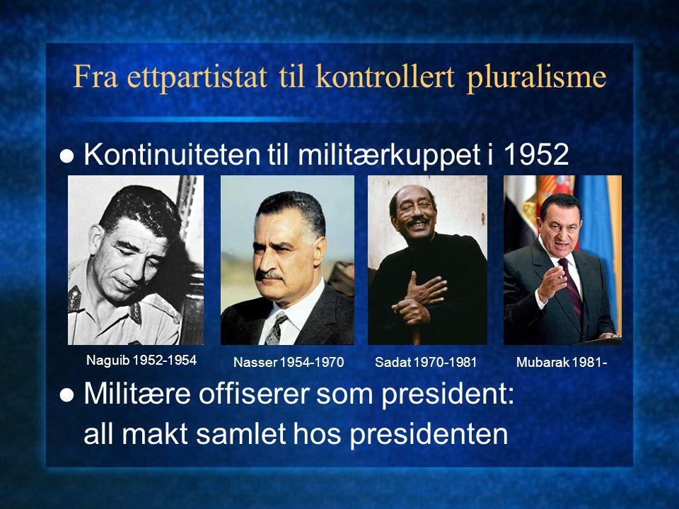 Fra ettpartistat til kontrollert pluralisme Kontinuiteten til militærkuppet i 1952 Militære offiserer som president: all makt samlet hos presidenten Naguib 1952-1954 Nasser 1954-1970Sadat 1970-1981Mubarak 1981-