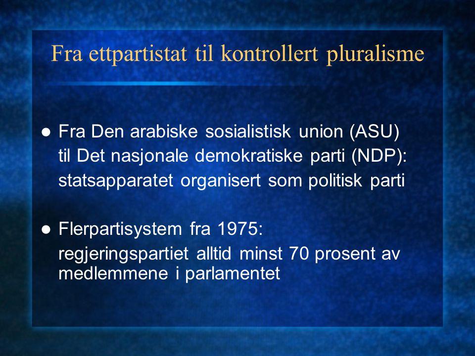 Fra ettpartistat til kontrollert pluralisme Fra Den arabiske sosialistisk union (ASU) til Det nasjonale demokratiske parti (NDP): statsapparatet organisert som politisk parti Flerpartisystem fra 1975: regjeringspartiet alltid minst 70 prosent av medlemmene i parlamentet