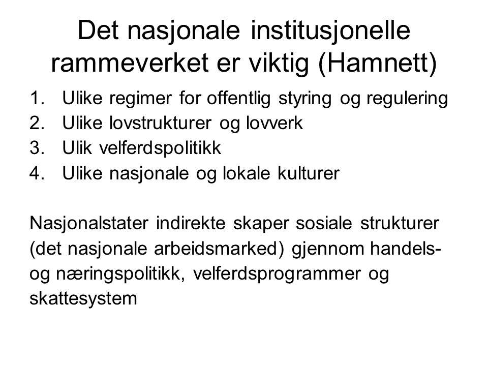 Det nasjonale institusjonelle rammeverket er viktig (Hamnett) 1.Ulike regimer for offentlig styring og regulering 2.Ulike lovstrukturer og lovverk 3.U