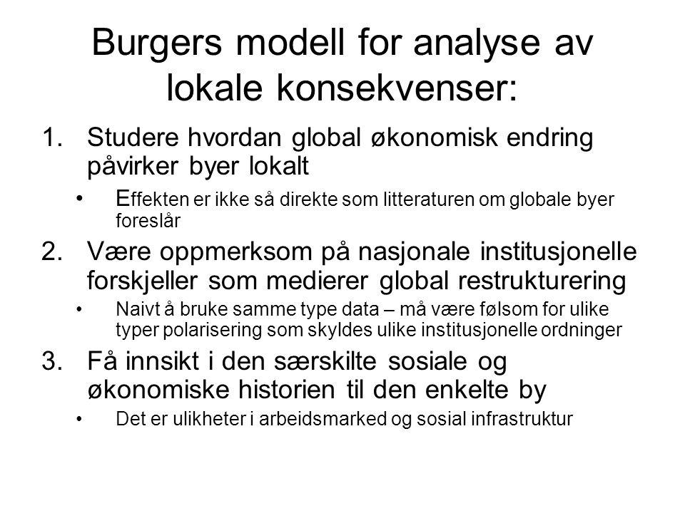 Burgers modell for analyse av lokale konsekvenser: 1.Studere hvordan global økonomisk endring påvirker byer lokalt E ffekten er ikke så direkte som li