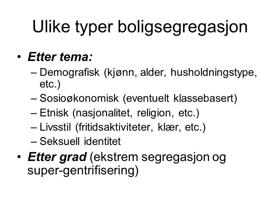 Ulike typer boligsegregasjon Etter tema: –Demografisk (kjønn, alder, husholdningstype, etc.) –Sosioøkonomisk (eventuelt klassebasert) –Etnisk (nasjona