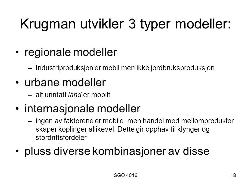 SGO 401618 Krugman utvikler 3 typer modeller: regionale modeller –Industriproduksjon er mobil men ikke jordbruksproduksjon urbane modeller –alt unntatt land er mobilt internasjonale modeller –ingen av faktorene er mobile, men handel med mellomprodukter skaper koplinger allikevel.