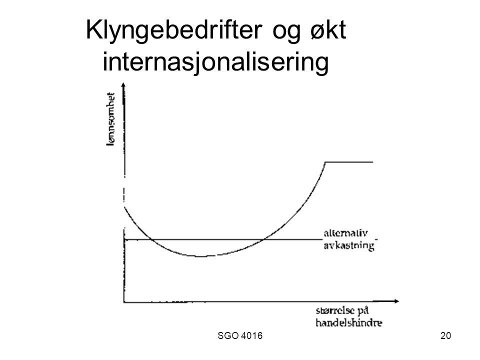 SGO 401620 Klyngebedrifter og økt internasjonalisering