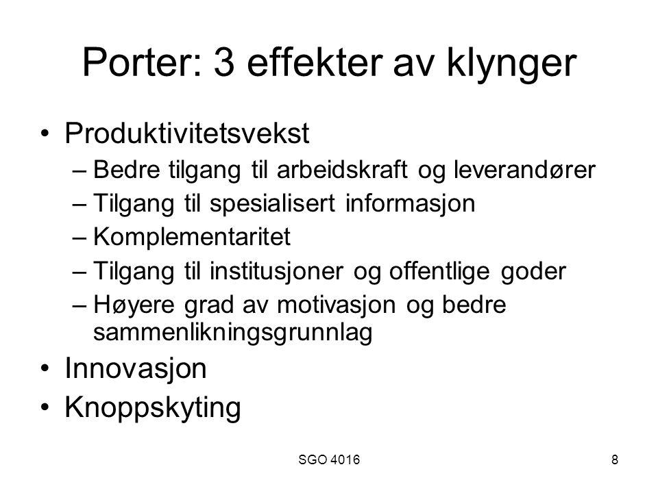 SGO 40168 Porter: 3 effekter av klynger Produktivitetsvekst –Bedre tilgang til arbeidskraft og leverandører –Tilgang til spesialisert informasjon –Komplementaritet –Tilgang til institusjoner og offentlige goder –Høyere grad av motivasjon og bedre sammenlikningsgrunnlag Innovasjon Knoppskyting