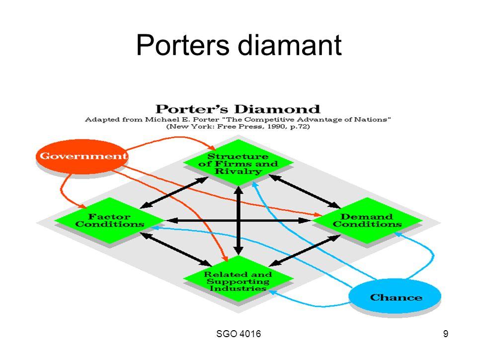 SGO 40169 Porters diamant