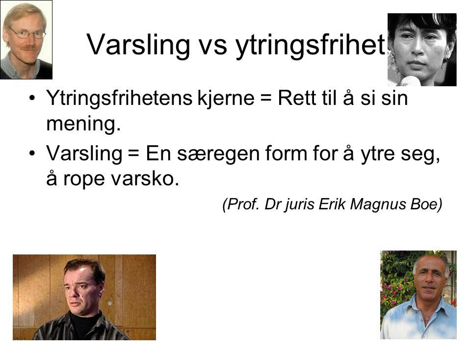 Varsling vs ytringsfrihet Ytringsfrihetens kjerne = Rett til å si sin mening.