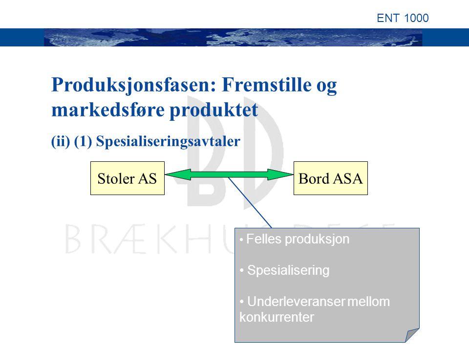ENT 1000 Produksjonsfasen: Fremstille og markedsføre produktet (ii) (1) Spesialiseringsavtaler Stoler ASBord ASA Felles produksjon Spesialisering Underleveranser mellom konkurrenter