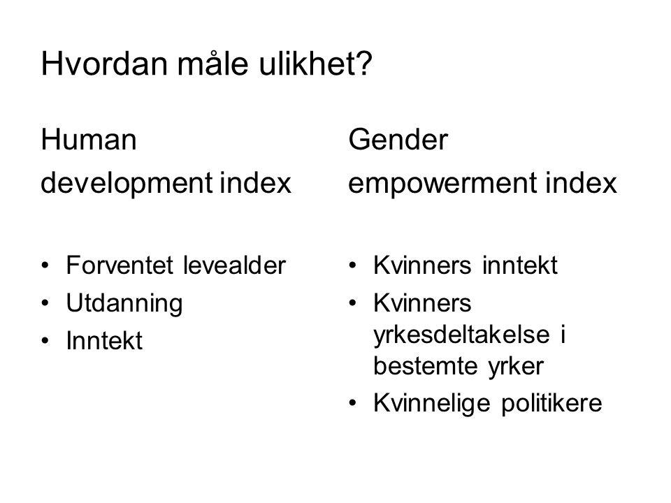 Hvordan måle ulikhet? Human development index Forventet levealder Utdanning Inntekt Gender empowerment index Kvinners inntekt Kvinners yrkesdeltakelse