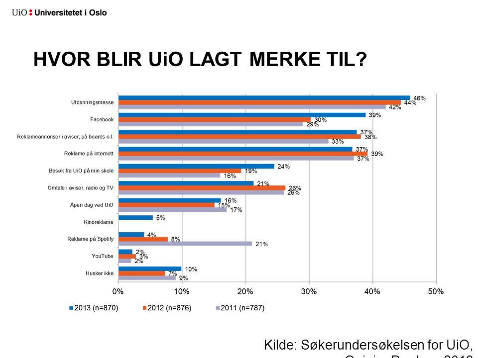 HVOR BLIR UiO LAGT MERKE TIL? Kilde: Søkerundersøkelsen for UiO, OpinionPerduco 2013
