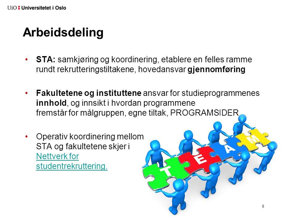 Arbeidsdeling STA: samkjøring og koordinering, etablere en felles ramme rundt rekrutteringstiltakene, hovedansvar gjennomføring Fakultetene og institu