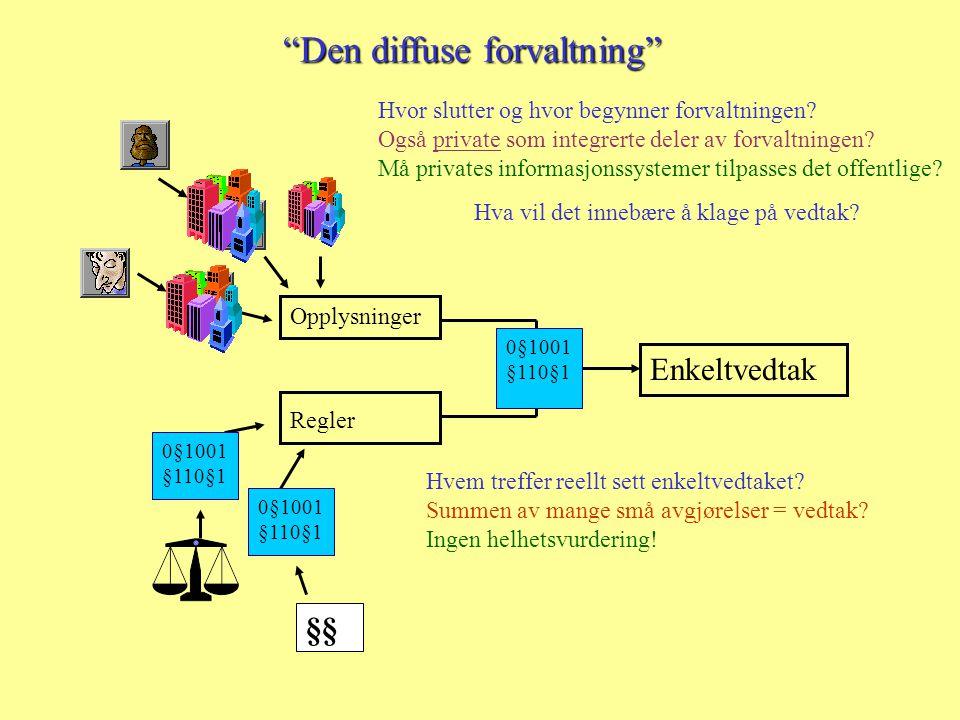 Den diffuse forvaltning Enkeltvedtak Opplysninger Regler §§ 0§1001 §110§1 §§ 0§1001 §110§1 Hvem treffer reellt sett enkeltvedtaket.