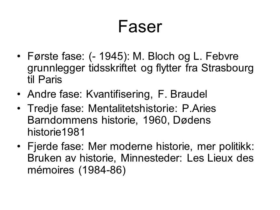 Faser Første fase: (- 1945): M.Bloch og L.