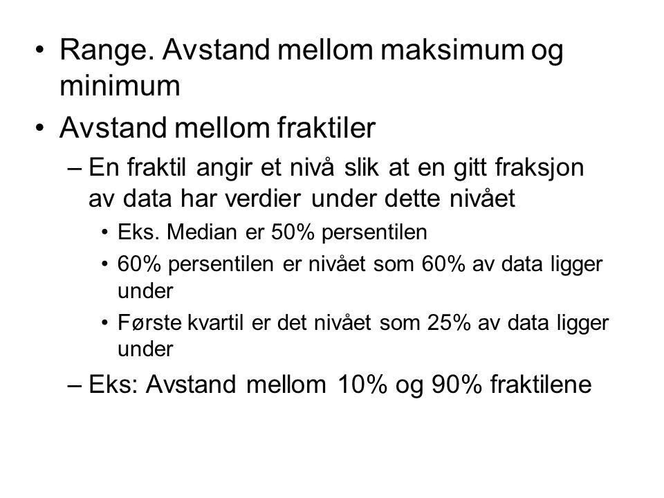 Range. Avstand mellom maksimum og minimum Avstand mellom fraktiler –En fraktil angir et nivå slik at en gitt fraksjon av data har verdier under dette