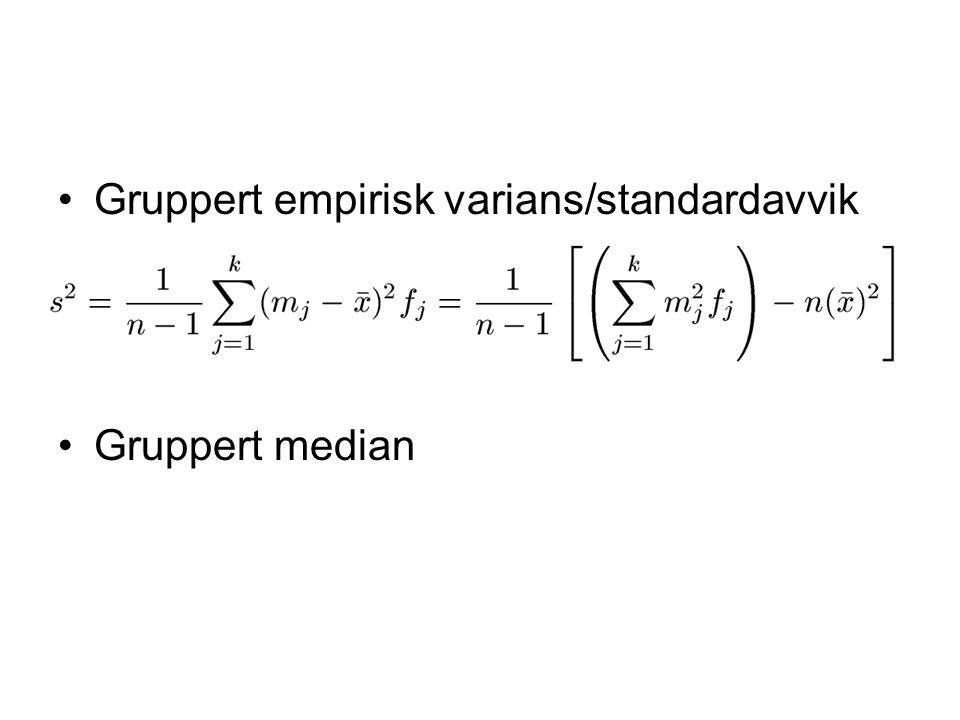 Gruppert empirisk varians/standardavvik Gruppert median