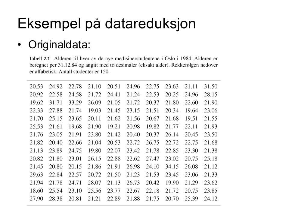 Eksempel på datareduksjon Originaldata: