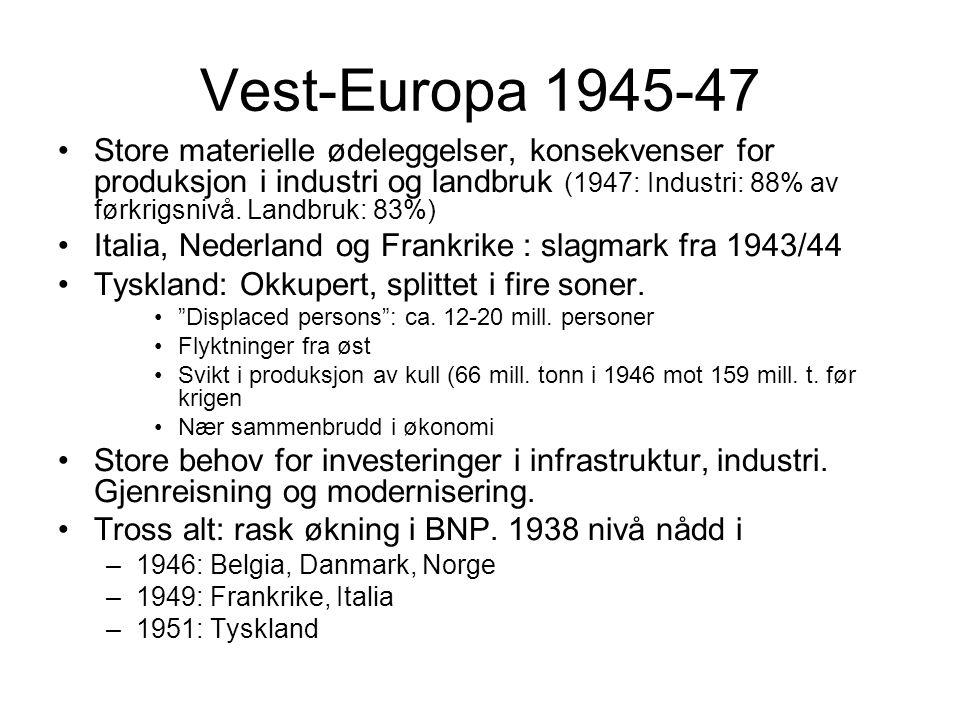 Vest-Europa 1945-47 Store materielle ødeleggelser, konsekvenser for produksjon i industri og landbruk (1947: Industri: 88% av førkrigsnivå. Landbruk: