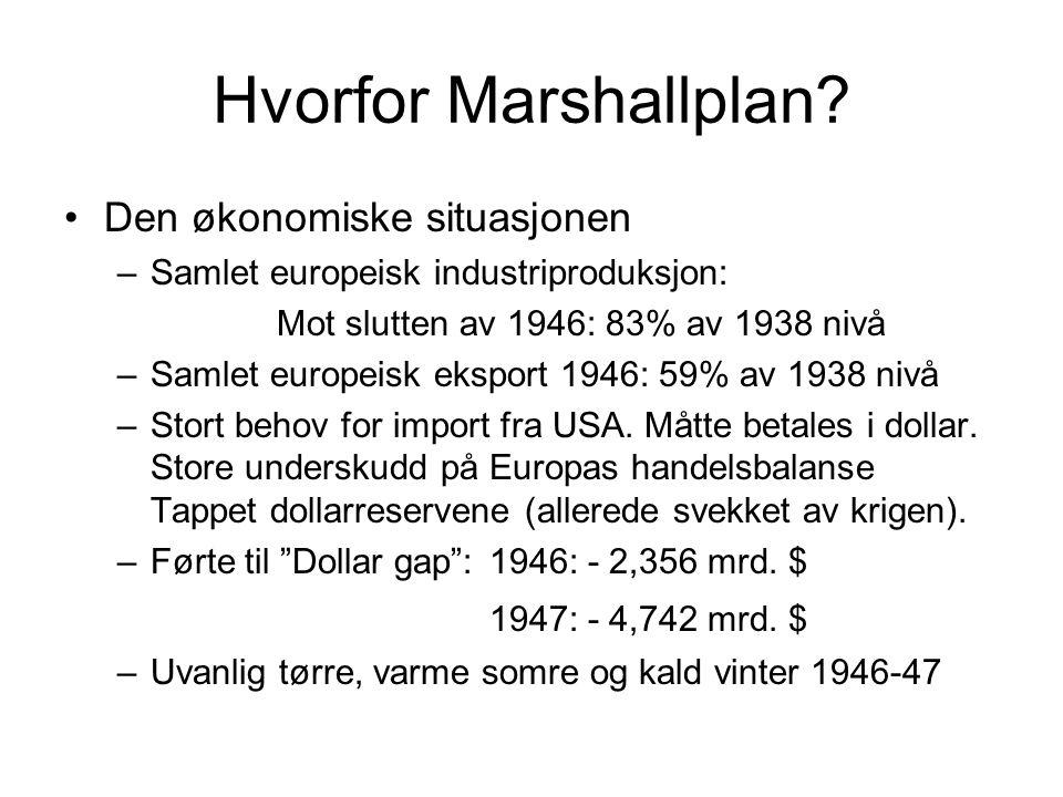 Hvorfor Marshallplan? Den økonomiske situasjonen –Samlet europeisk industriproduksjon: Mot slutten av 1946: 83% av 1938 nivå –Samlet europeisk eksport