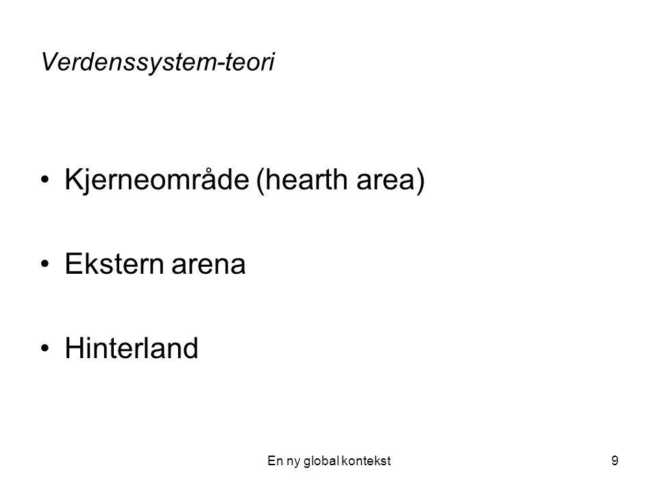 En ny global kontekst9 Verdenssystem-teori Kjerneområde (hearth area) Ekstern arena Hinterland