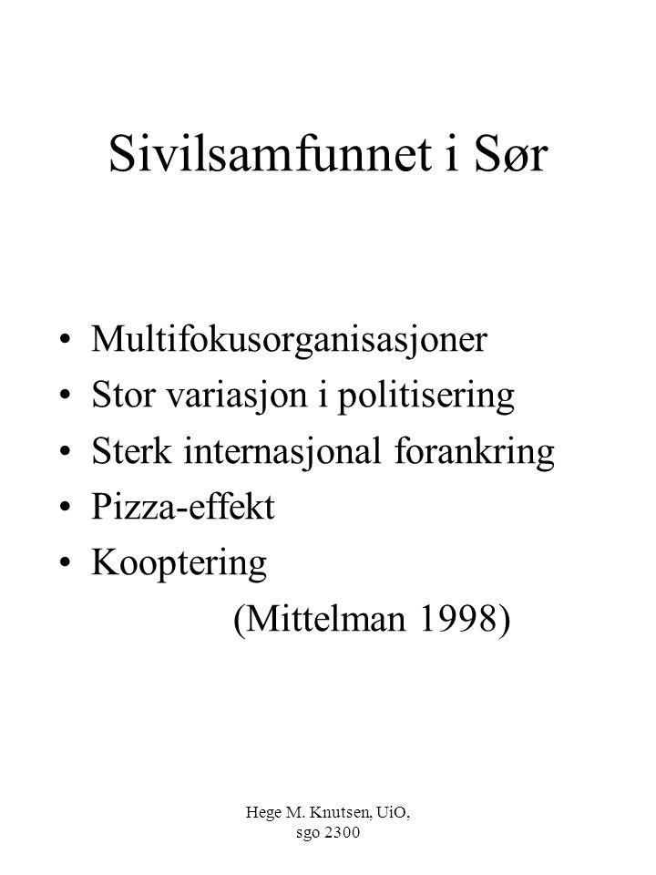 Hege M. Knutsen, UiO, sgo 2300 Sivilsamfunnet i Sør Multifokusorganisasjoner Stor variasjon i politisering Sterk internasjonal forankring Pizza-effekt