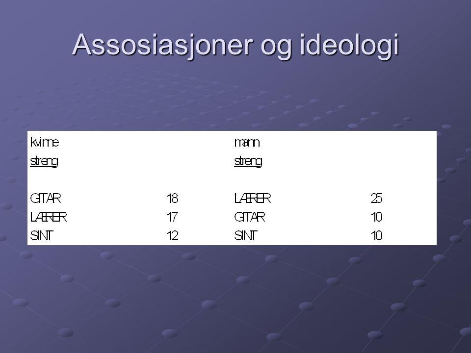 Assosiasjoner og ideologi