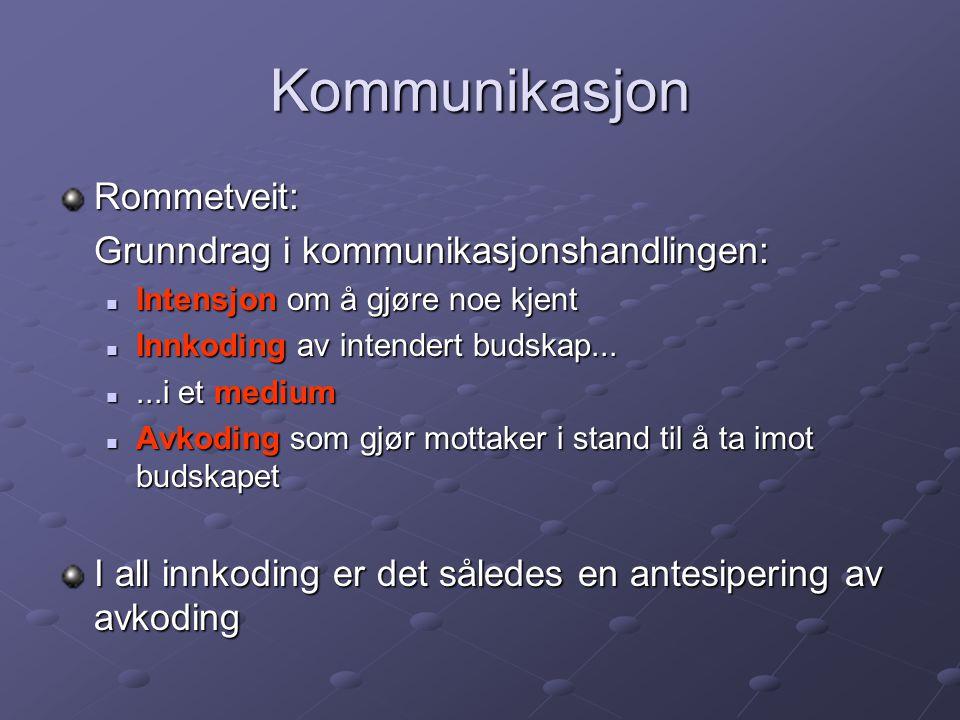 Kommunikasjon Rommetveit: Grunndrag i kommunikasjonshandlingen: Intensjon om å gjøre noe kjent Intensjon om å gjøre noe kjent Innkoding av intendert b