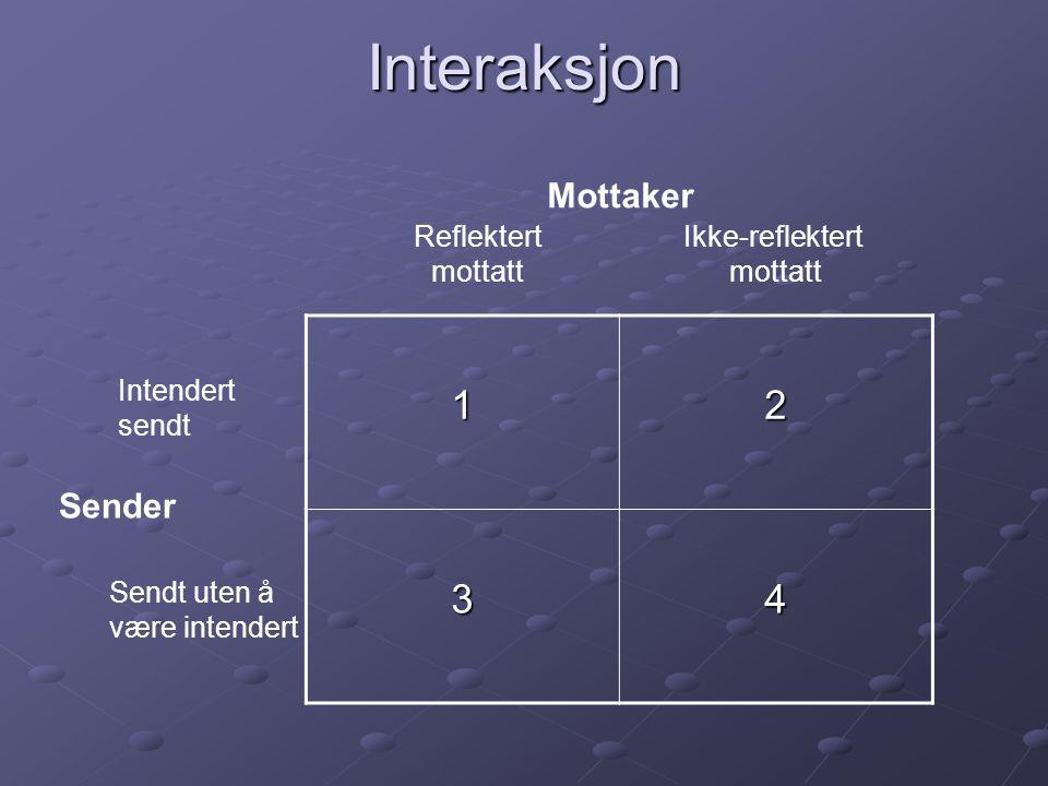 Interaksjon12 34 Intendert sendt Ikke-reflektert mottatt Reflektert mottatt Sendt uten å være intendert Sender Mottaker