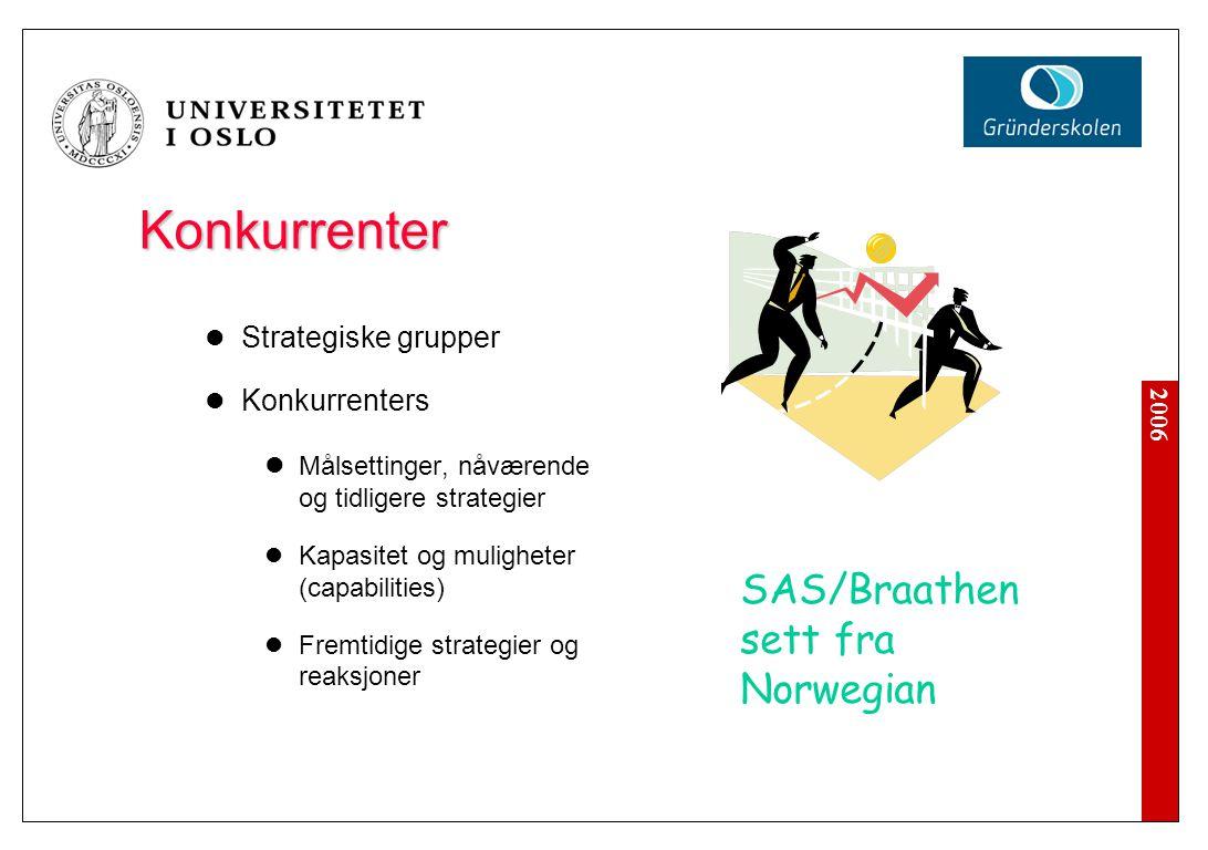 2006 Konkurrenter Strategiske grupper Konkurrenters Målsettinger, nåværende og tidligere strategier Kapasitet og muligheter (capabilities) Fremtidige