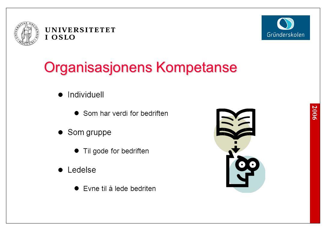2006 Organisasjonens Kompetanse Individuell Som har verdi for bedriften Som gruppe Til gode for bedriften Ledelse Evne til å lede bedriten
