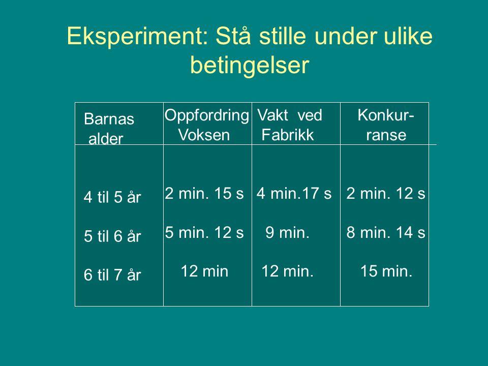 Barnas alder 4 til 5 år 5 til 6 år 6 til 7 år Oppfordring Voksen 2 min. 15 s 5 min. 12 s 12 min Vakt ved Fabrikk 4 min.17 s 9 min. 12 min. Konkur- ran