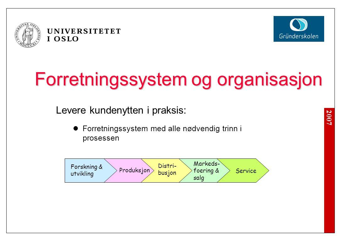 2007 Forretningssystem og organisasjon Levere kundenytten i praksis: Forretningssystem med alle nødvendig trinn i prosessen Forskning & utvikling Produksjon Distri- busjon Markeds- foering & salg Service