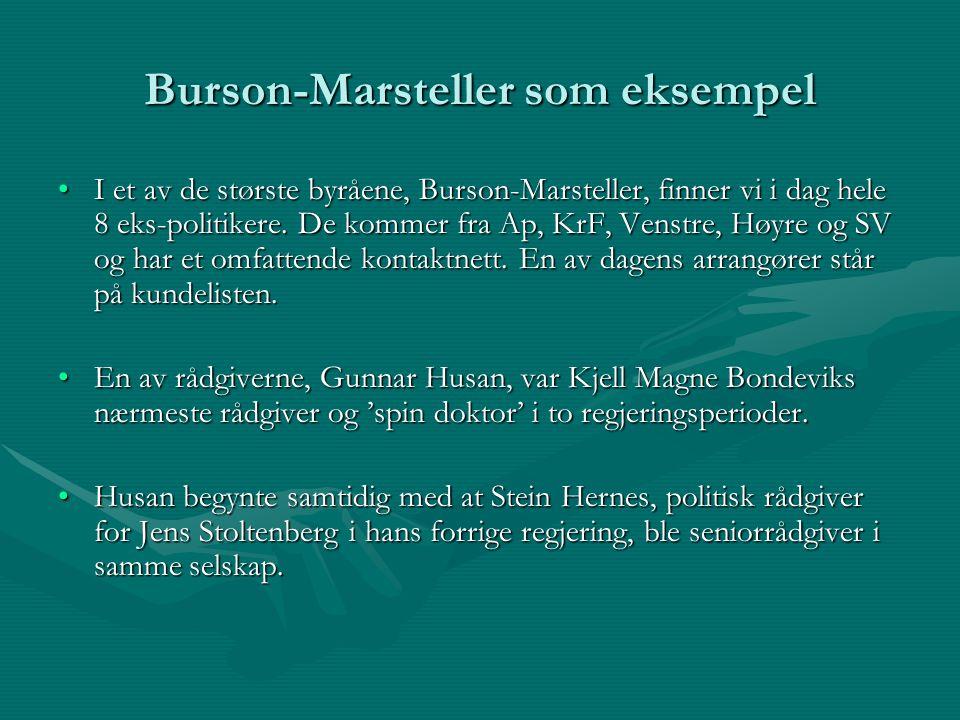 Burson-Marsteller som eksempel I et av de største byråene, Burson-Marsteller, finner vi i dag hele 8 eks-politikere. De kommer fra Ap, KrF, Venstre, H