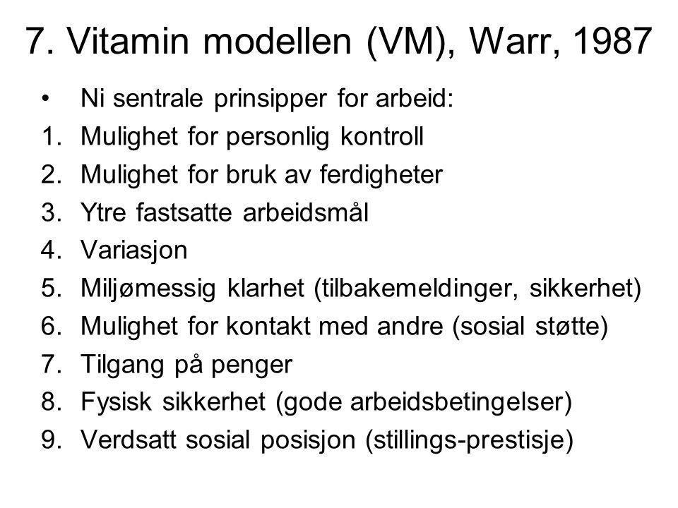 7. Vitamin modellen (VM), Warr, 1987 Ni sentrale prinsipper for arbeid: 1.Mulighet for personlig kontroll 2.Mulighet for bruk av ferdigheter 3.Ytre fa