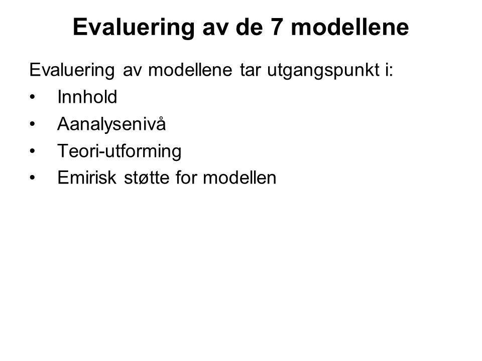 Evaluering av de 7 modellene Evaluering av modellene tar utgangspunkt i: Innhold Aanalysenivå Teori-utforming Emirisk støtte for modellen
