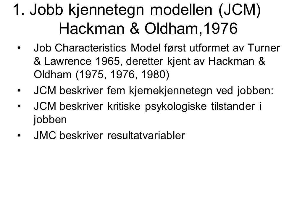 JCM – jobbkjennetegn modellen Kjernekjennetegn ved jobben Variasjon i ferdigheter (Skill variety) Identifiserbare oppgaver (Task identity) Betydningsfulle jobber (Task significance) Autonomi Tilbakemelding fra jobben Kritiske psykologiske jobbtilstander Opplevelse av meningsfullt arbeid Opplevelse av ansvar Kunnskap om resultatene av arbeidsaktiviteten Jobbutkomme Høy indre jobbmotivasjon