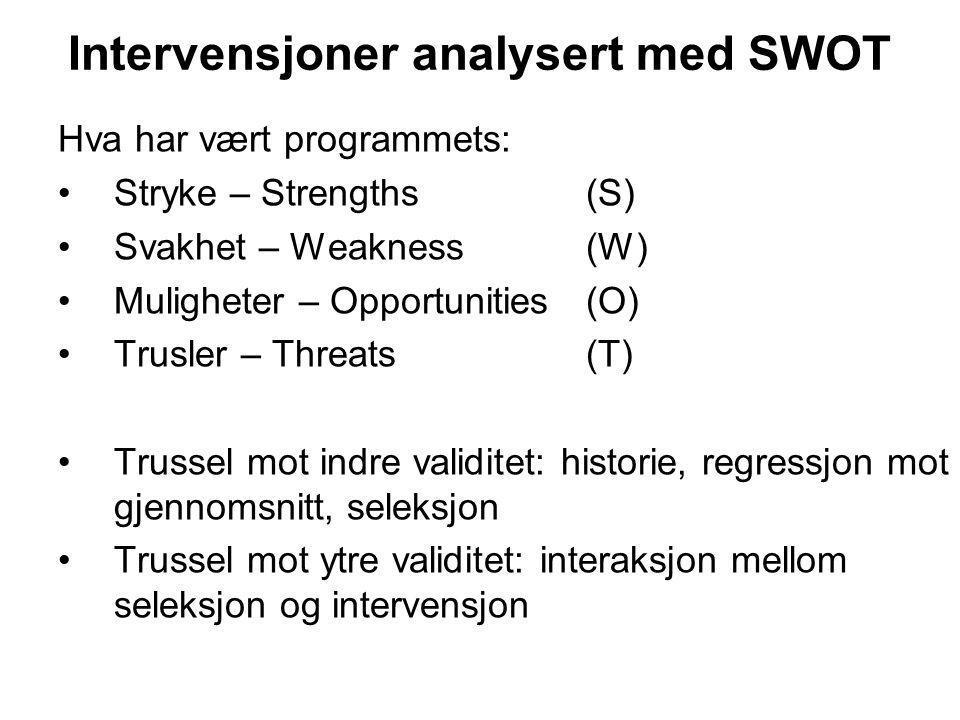 Intervensjoner analysert med SWOT Hva har vært programmets: Stryke – Strengths (S) Svakhet – Weakness(W) Muligheter – Opportunities(O) Trusler – Threa