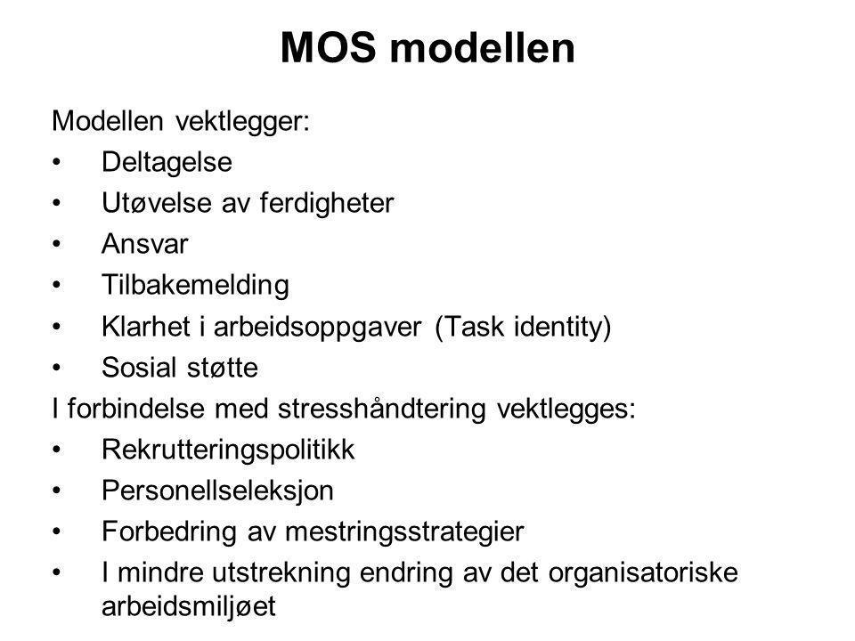 MOS modellen Modellen vektlegger: Deltagelse Utøvelse av ferdigheter Ansvar Tilbakemelding Klarhet i arbeidsoppgaver (Task identity) Sosial støtte I f